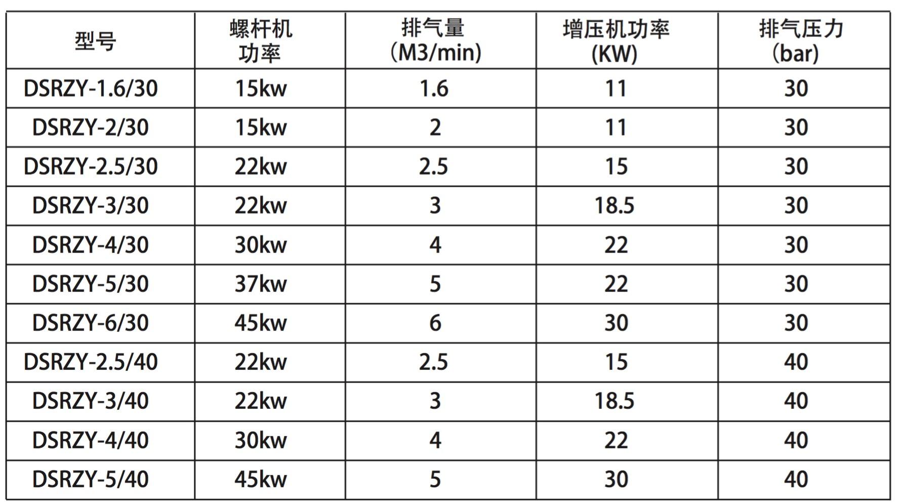 蘇州永磁變成空壓機